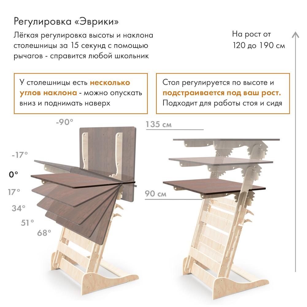 Стол для работы стоя «Эврика» с регулировкой высоты и наклона столешницы, на рост 120-190 см, БЕЛАЯ столешница