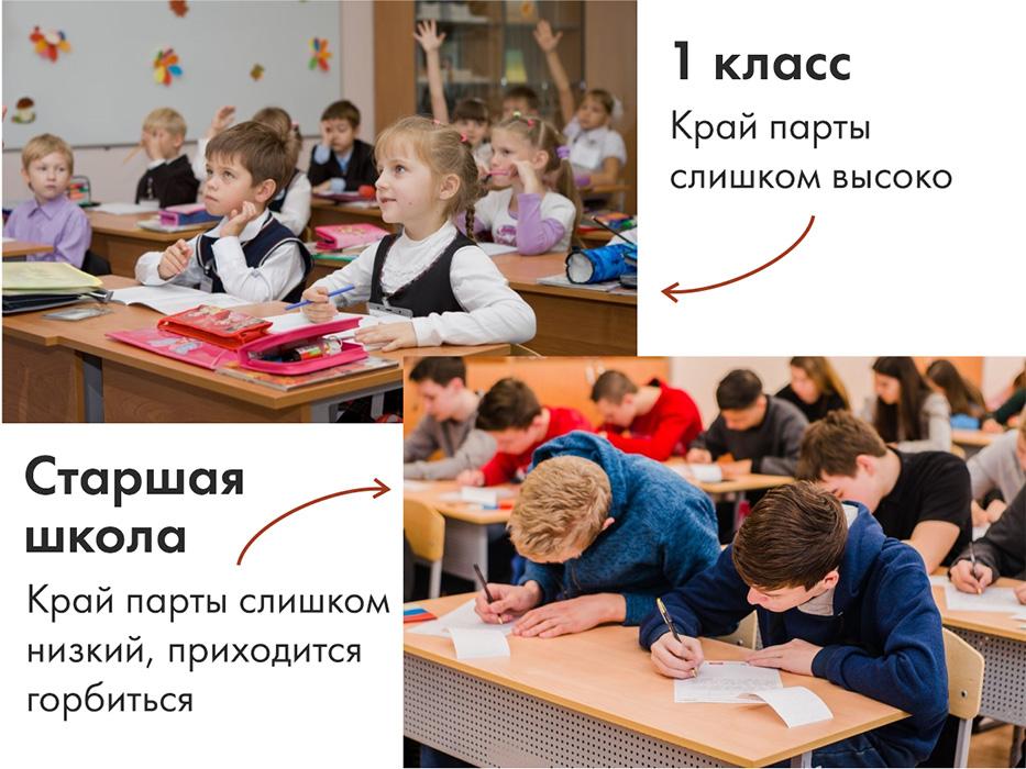выбор парты для школьника